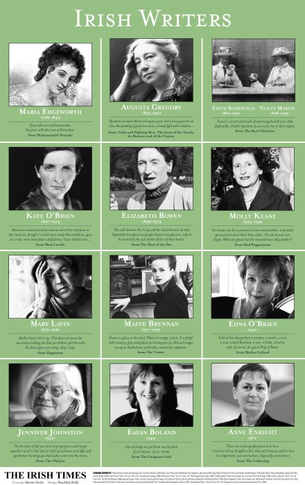 womenwriterposter